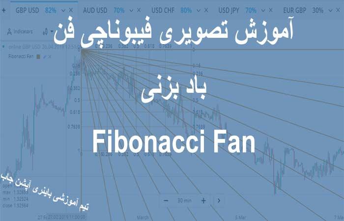 آموزش تصویری فیبوناچی فن بادبزنی Fibonacci Fan