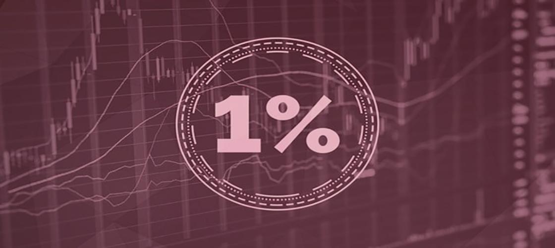 ریسک کردن و مدیریت سرمایه در بازار های مالی