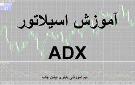 آموزش اسیلاتور ADX یا شاخص تعیین روند