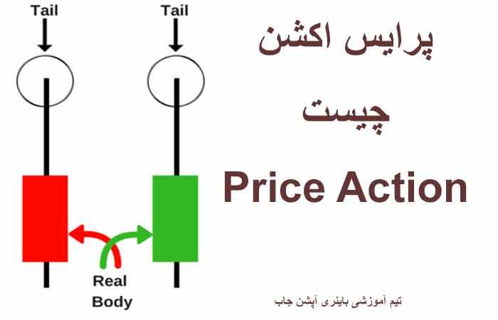 پرایس اکشن چیست Price Action