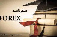 آموزش صفرتا صد فارکس forex