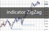 آموزش اندیکاتور زیگزاگ Zig Zag