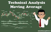 مووینگ اوریج moving average