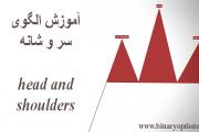 آموزش الگوی سر و شانه head and shoulders