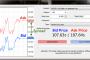 قیمت bid و ask در بازار فارکس چیست