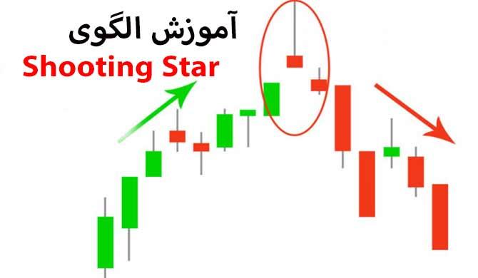 چگونه از کندل ستاره دنباله دار Shooting Star در معاملات استفاده کنیم