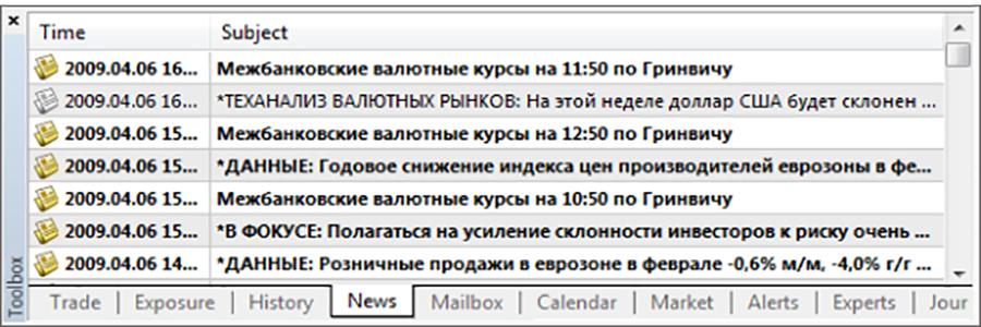 گزینه News در متاتریدر5