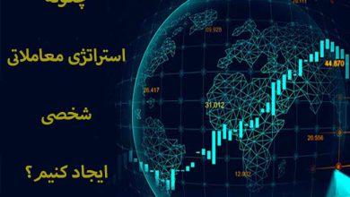 ساخت استراتژی معاملاتی