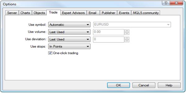 مشخص کردن حجم معامله در متاتریدر 5